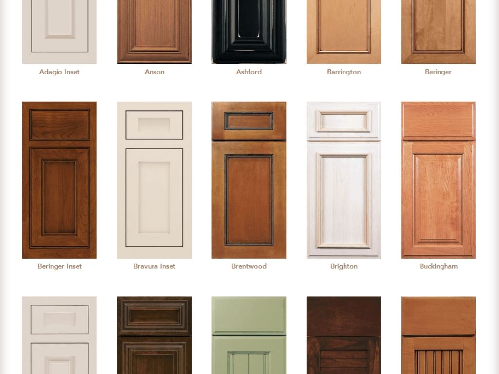 Different Types Of Shaker Cabinet Doors | http://advice-tips.com ...
