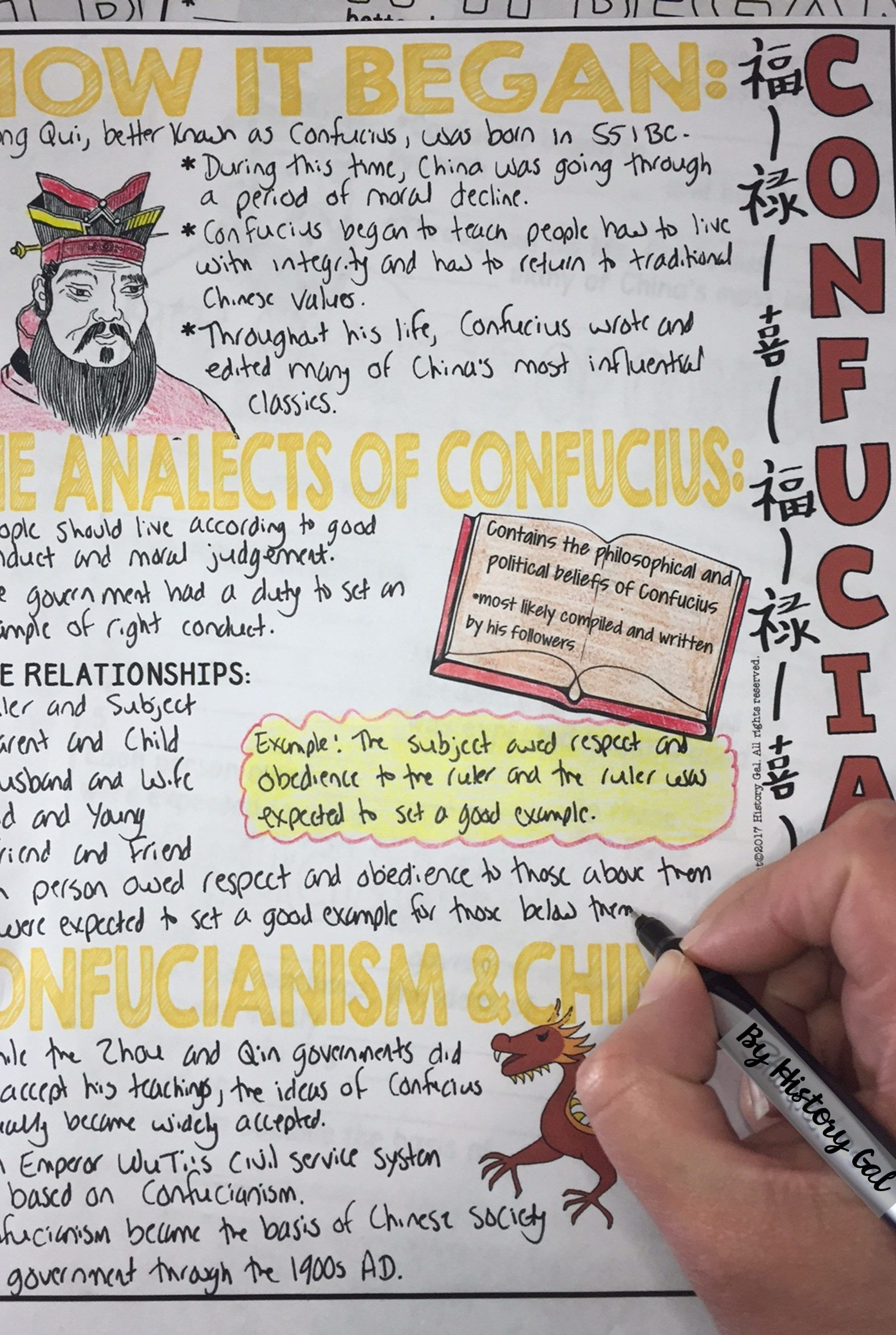 Confucius Worksheet For Middle School Confucianism And