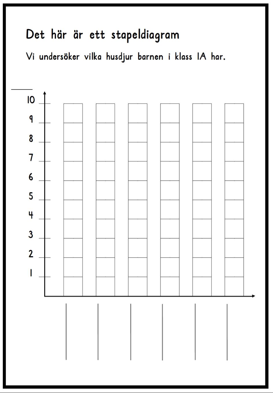Tabeller och diagram husdjur i klass 1a lite mer utvecklad med ny tabeller och diagram husdjur i klass 1a lite mer utvecklad med ny matris ccuart Gallery