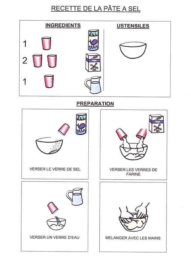 Recette p te sel recettes et fiches techniques - Comment couper un potiron pour la soupe ...