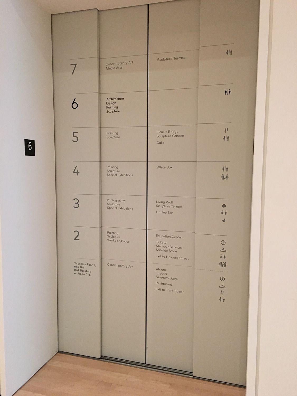 Elevator Door Signage