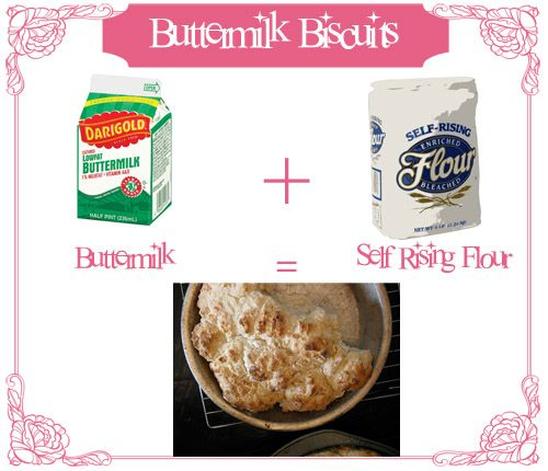 Main Ingredient Recipes: *Two Ingredient Buttermilk Biscuits* Main Ingredients: 1