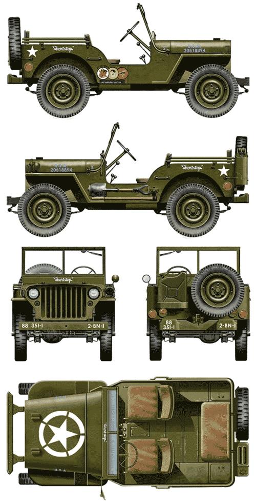 Resultado de imagen para jeep willys 1941 ww2 plane