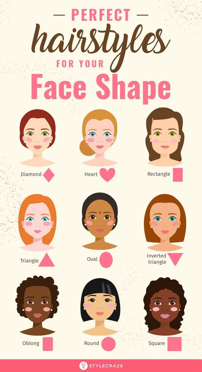 Hairstyles For All Face Shapes