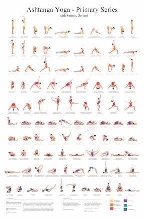 Ashtanga Yoga Poster Yoga Poster Ashtanga Poster Ashtanga Etsy Ashtanga Yoga Primary Series Ashtanga Yoga Poses Easy Yoga Workouts