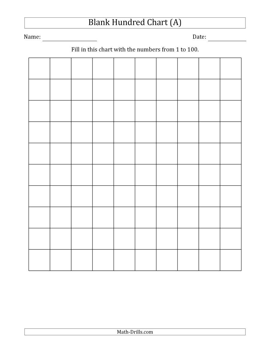 The Blank Hundred Chart Math Worksheet From The Number Sense Worksheets Page At Math Drills Com Number Line Kids Worksheets Printables Number Sense Worksheets