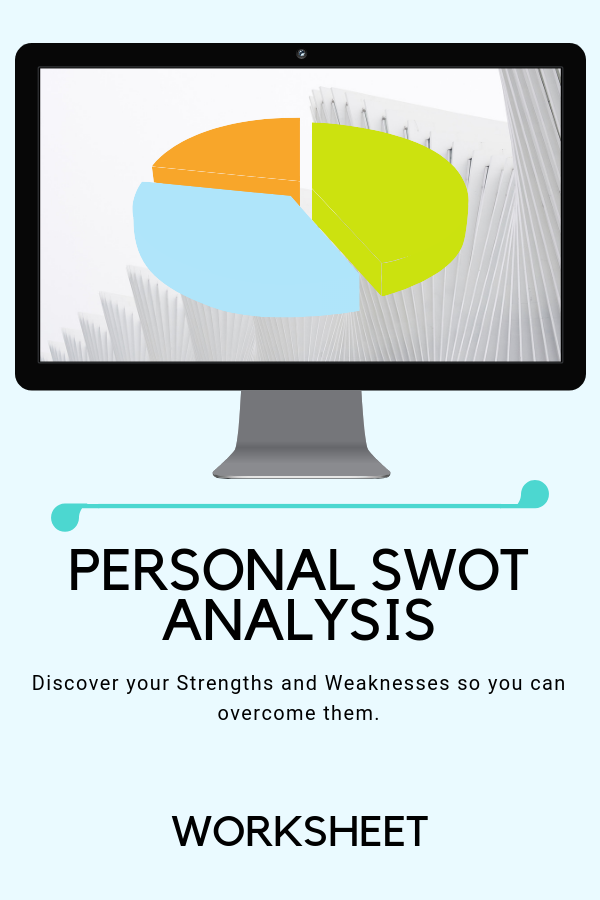 Discover your #strengths, #weaknesses and how to improve and