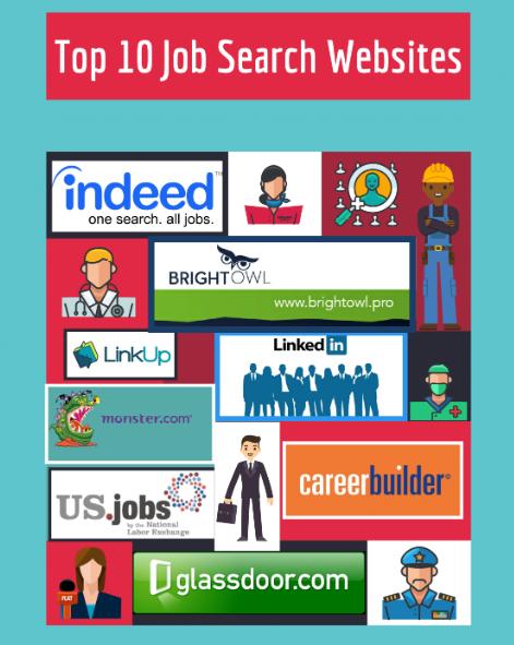 Site Maintenance Job Search Websites Professional Resume Writers Career Advancement