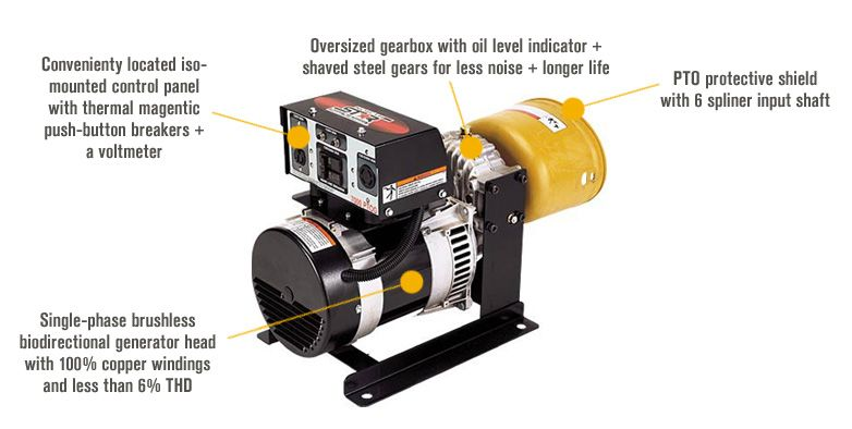 Northstar Pto Generator 7 800 Surge Watts 7 200 Rated Watts 14 Hp Required Small Tractors Generation Smart Roadster