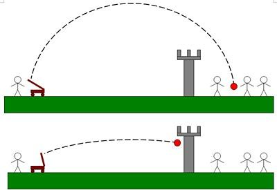 Catapult Engineering Schematics   Wiring Diagram on