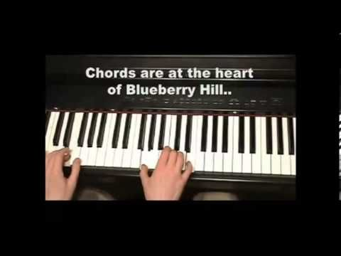 Learn How to Play Piano Online | Piano Keyboard | Piano ...