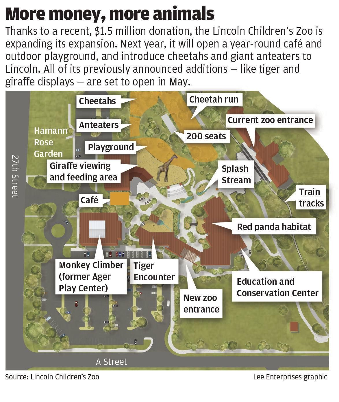 Zoo Expansion
