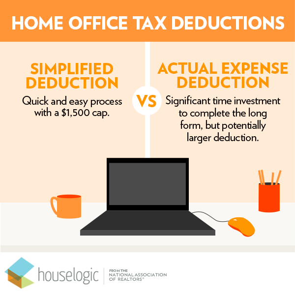 Both Methods Of Filing Your Home Office #TaxDeductions