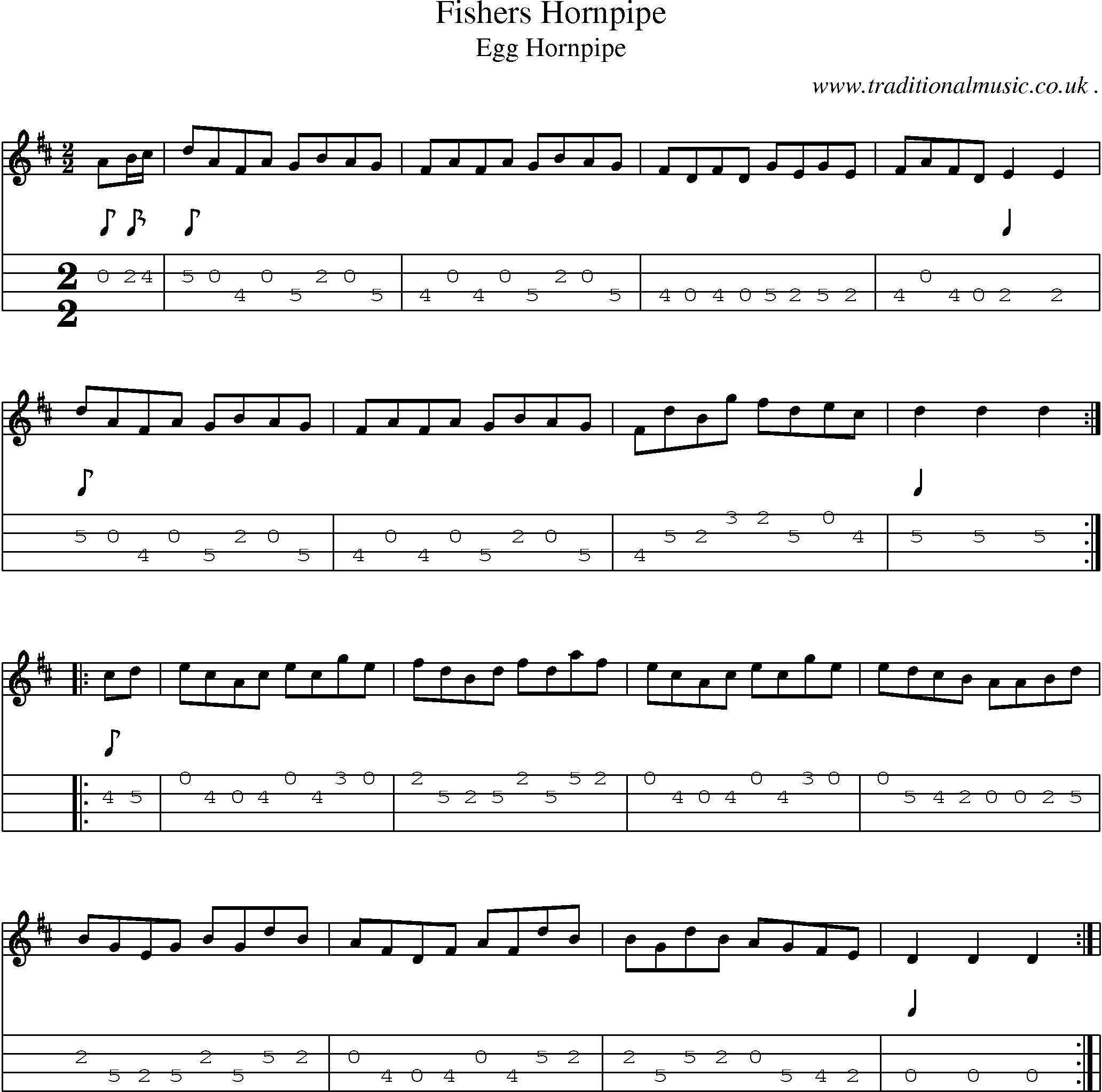 Sheet music and mandolin tabs for fishers hornpipe mandolin jams sheet music and mandolin tabs for fishers hornpipe hexwebz Images