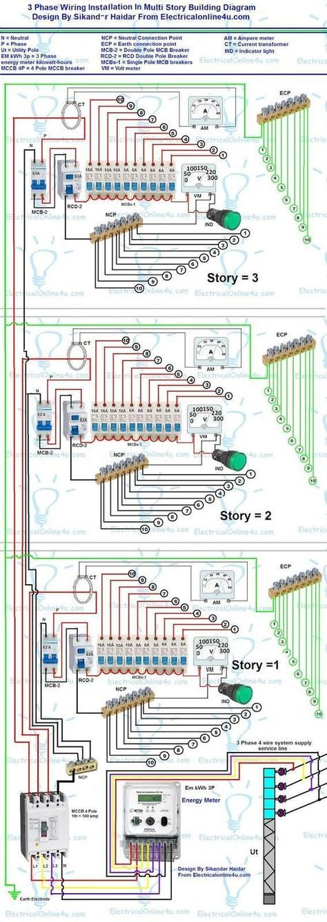 3 Phase Wiring Installation In Multi Story Building Electrical Installation Electrical Wiring Electricity
