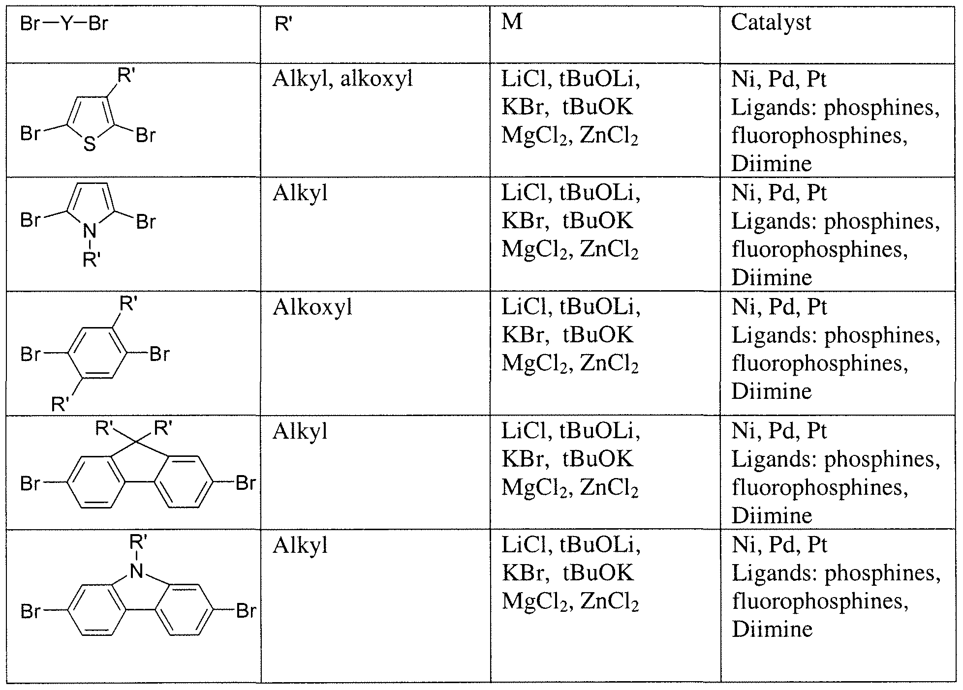 Macromolecules Monomers And Polymers Monomers And