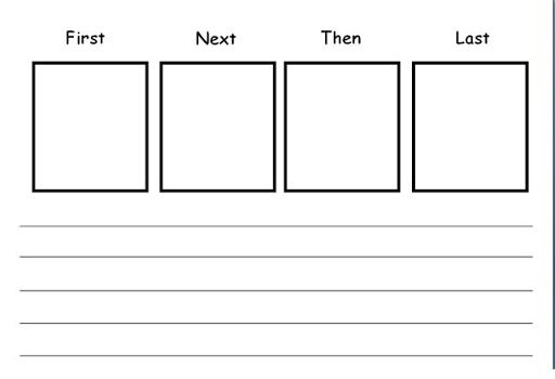 First Next Then Last Blank Sequence Sheet First Grade Writing Writing Plan 1st Grade Writing