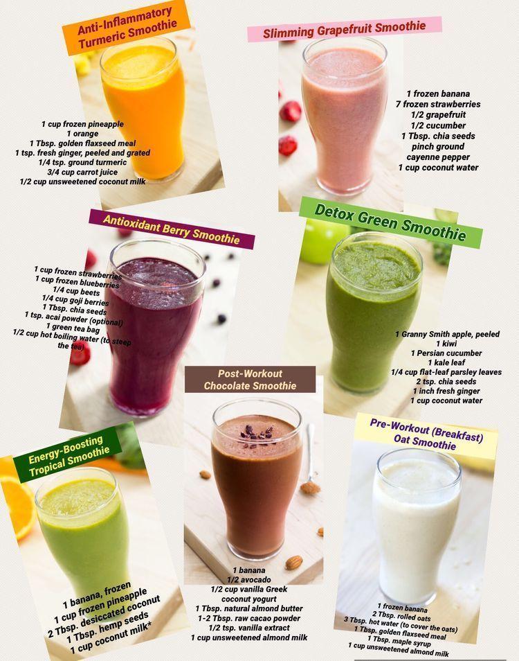 smoothie détox minceur solutii pentru viermi intestinali