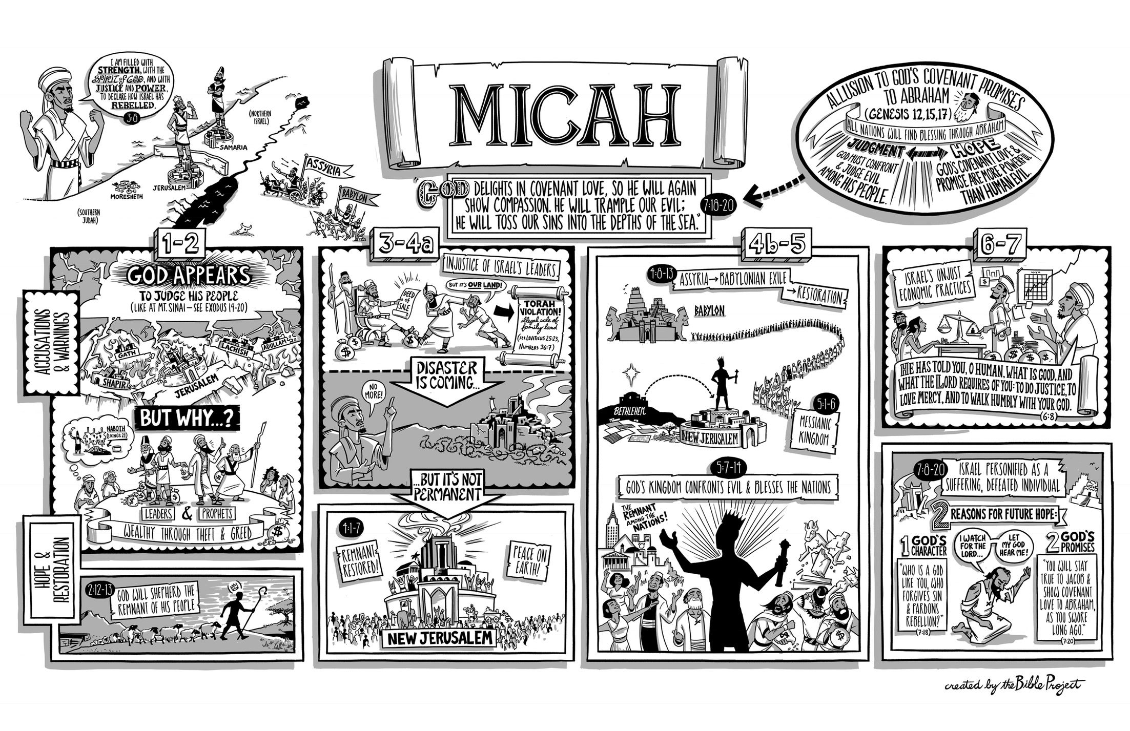 The Bible Project The Book Of Micah Poster