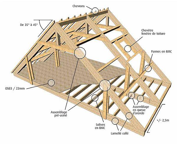 Coupe de principe des rigifermes prefab pinterest for Construction mur interieur