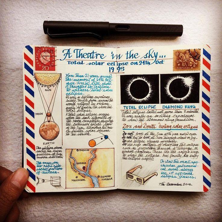 Keeping An Art Journal Or Scrapbook Ideas And Inspiration For