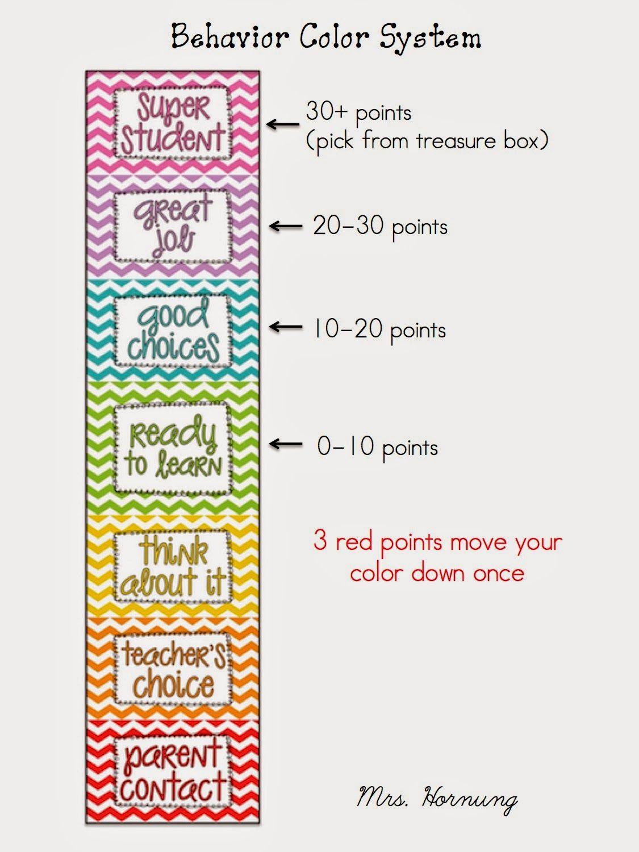 Rainbow Behavior Chart Parent Letter