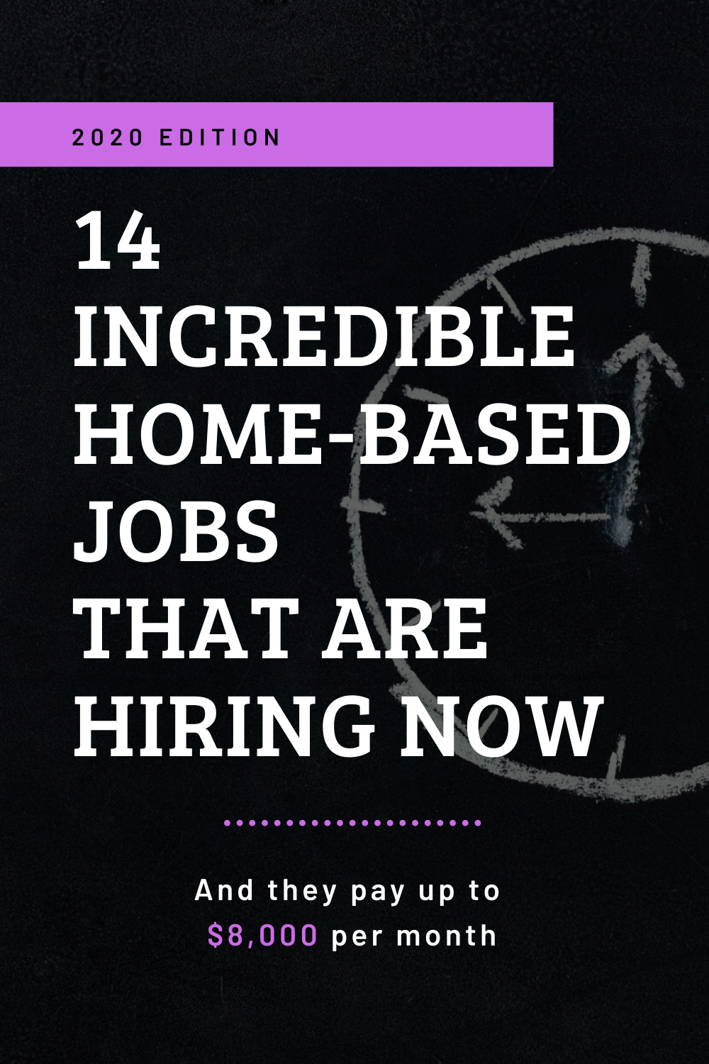 14 Incredible Home Based Jobs That Are Hiring Now 2020