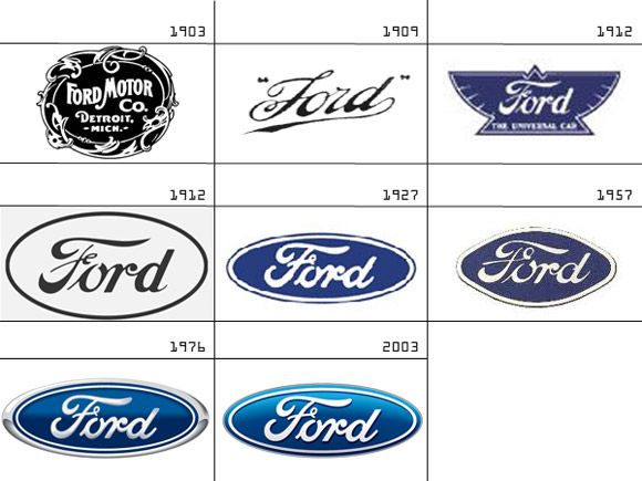 History Of Ford Motor Company Logo Design Trends For Big