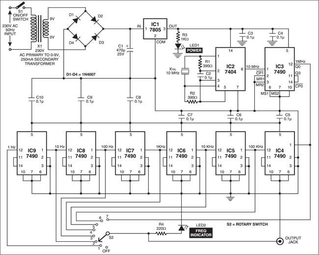 Frequency Divider using 7490 Decade Counter | Elektronica