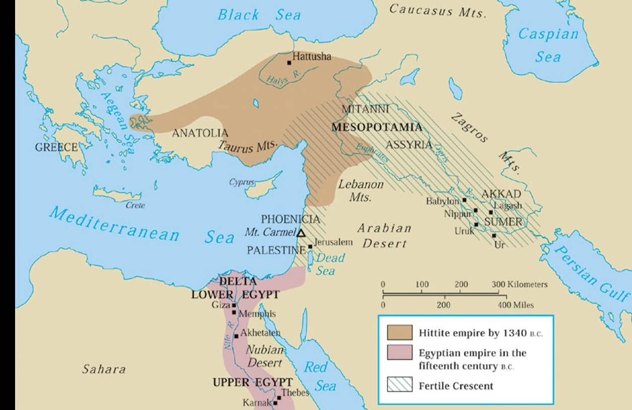 the kingdom of the hittites pdf