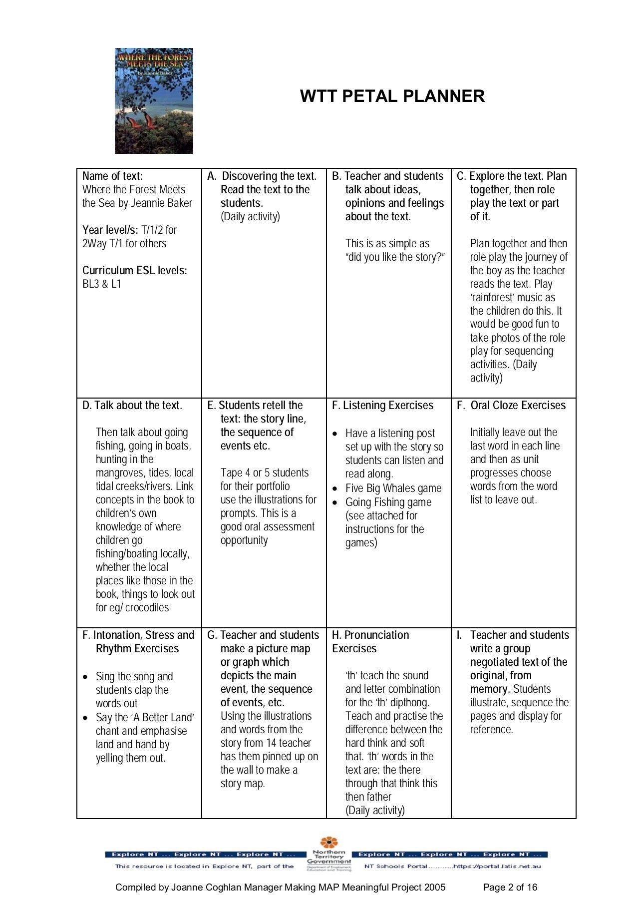 4 Functional Landform Printable Worksheets Di