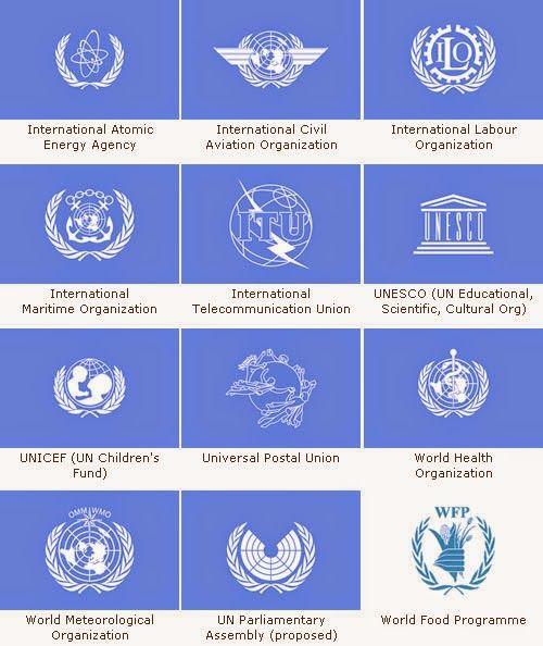 List Of Agencies Of United Nations Gk English Aptitude Ssc