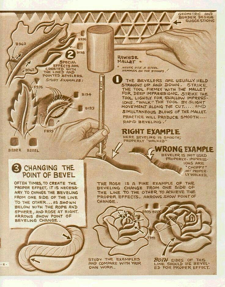 Mert leathercraft pattern leatherwork