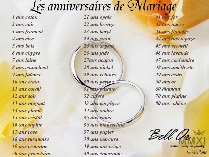 Voil le calendrier des anniversaires de mariage by bell 39 or cr ateur joaillier divers - 3 ans de mariage noce de quoi ...
