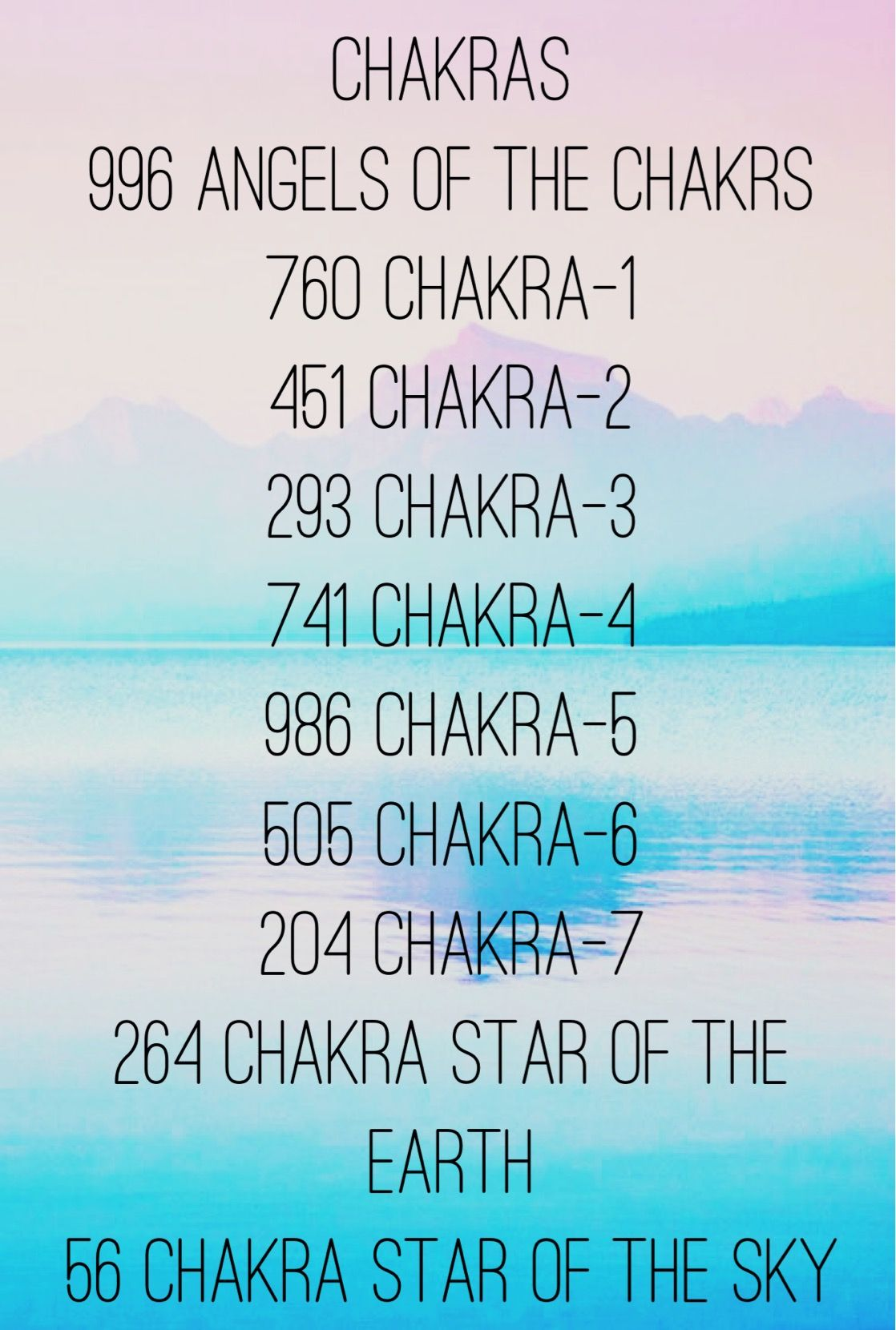 Sacred Number Codes for Chakras by Agesta  Energy Healing