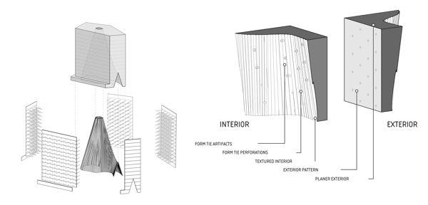 Bruder Klaus Field Chapel - Google 搜尋 | Architecture ...