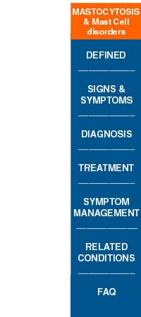 Mastocytosis Society Canada Symptom Management Mast Cell