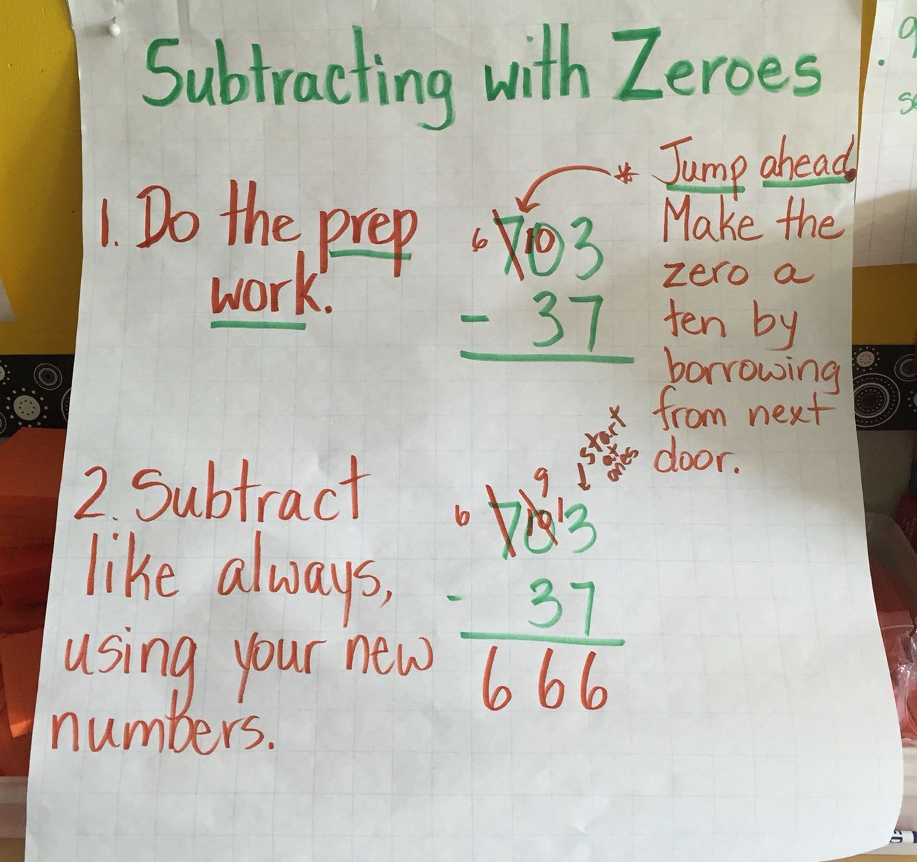 Subtracting With Zeros Borrowing Or Regrouping Grade 3