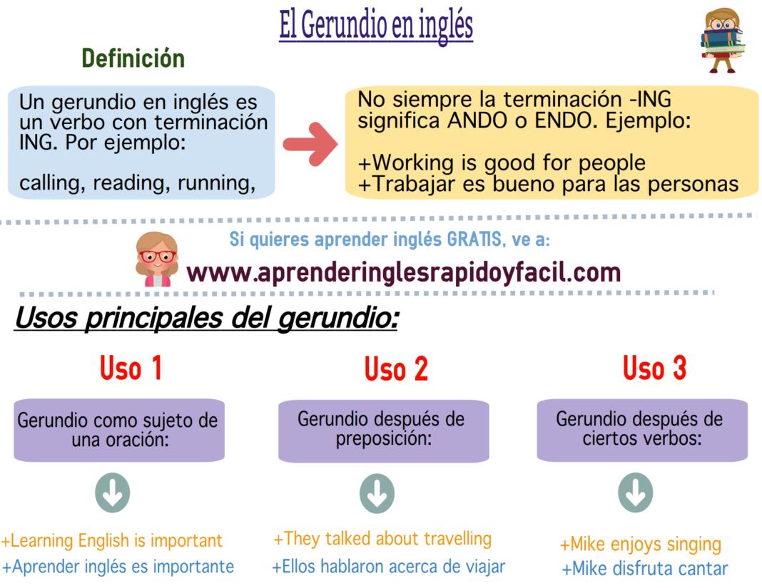 Pin En Aprender Inglés