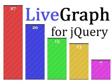 Dynamic & Animated jQuery Bar Charts Plugin - LiveGraph