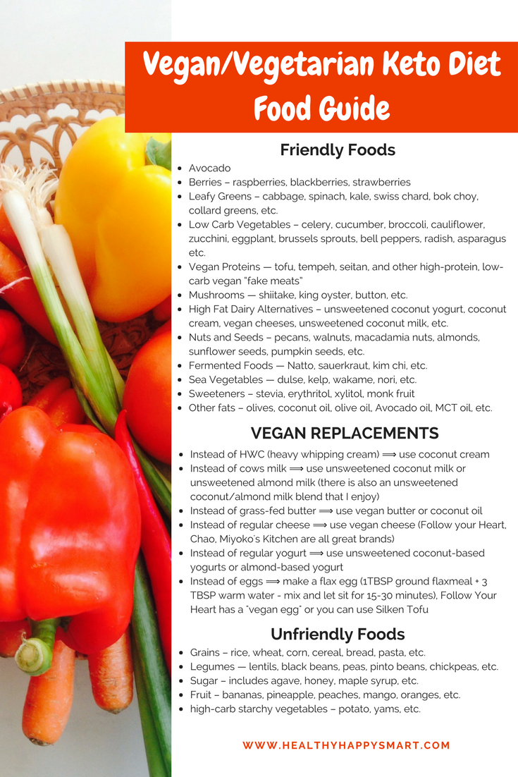 2019 year for women- Diet vegetarian tips and benefits