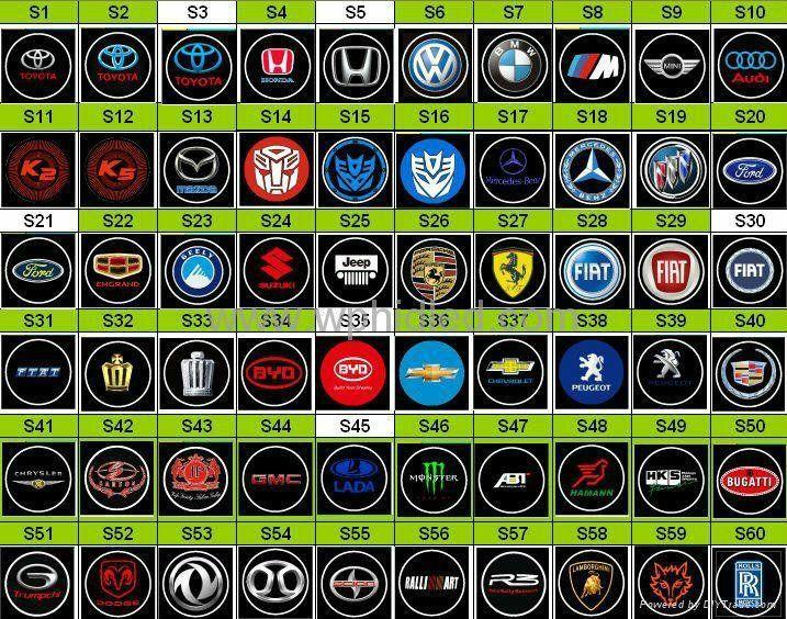 Foreign Car Logo And Names Mens Fashion Pinterest Car Logos - Car sign with namescar logos and names cars pinterest car logos cars and