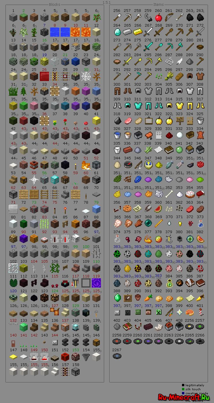 id и урон предмета в майнкрафт #2