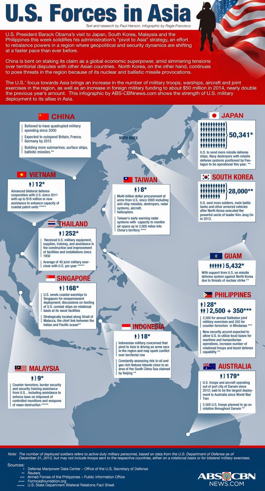 U S Force In Asia Military Tactics Military History Modern War