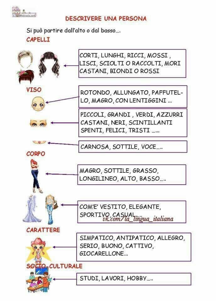 Descrivere Una Stanza Da Letto In Inglese.628 Best I Italian Images In 2020 Learning Italian Italian Language Learning Italian Language