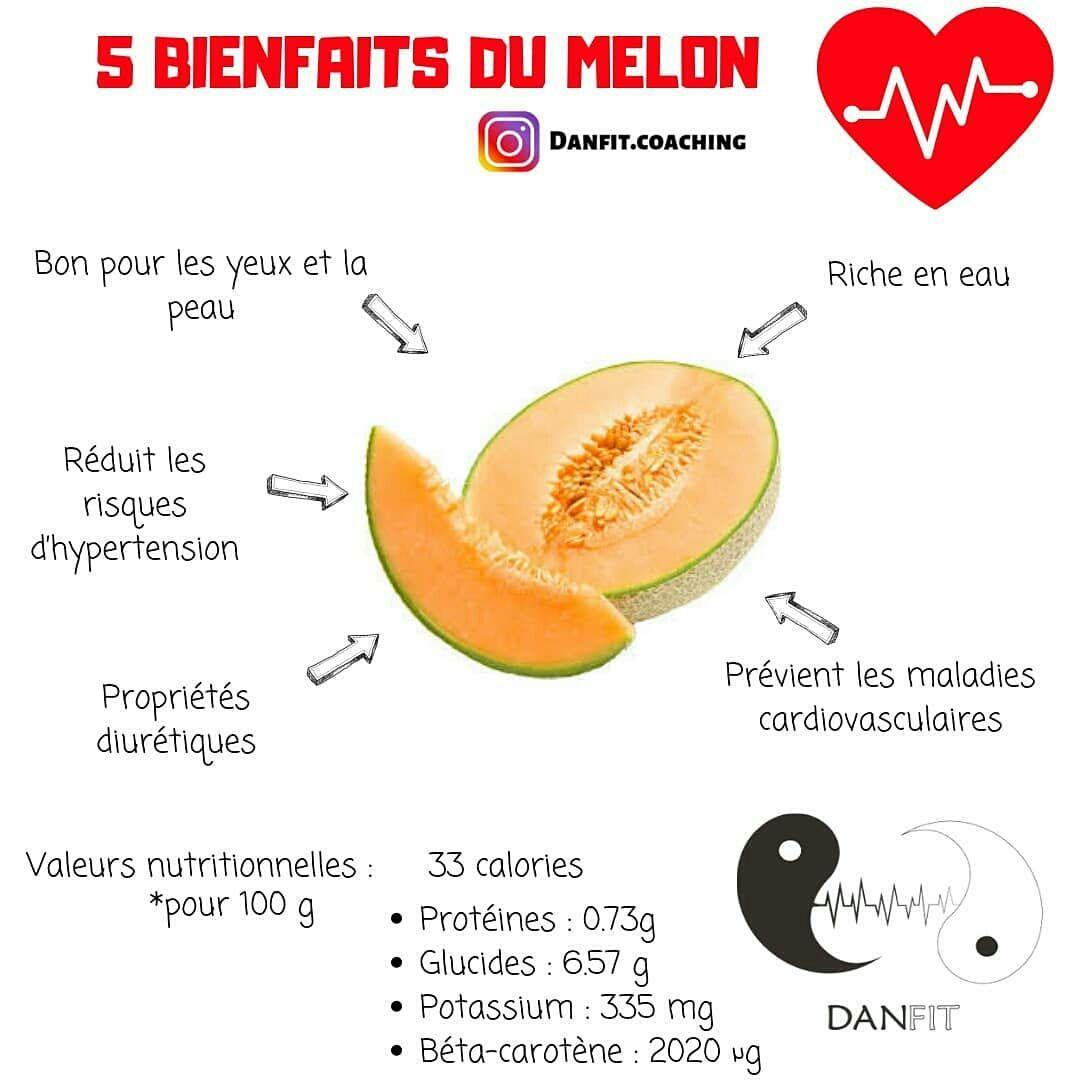 Santé Bien-être Alimentation Nutriments Fruits Être en
