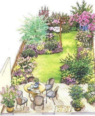 Ideen Garten Landschaftsbau Kleiner Zaun F R Garten Ideen Kleiner