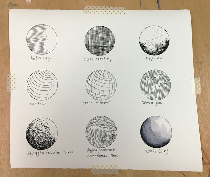 The pen is a powerful drawing tool. With a quick flick of the wrist, learn to create 9 dynamic pen textures and bring your drawings to life. On Craftsy!