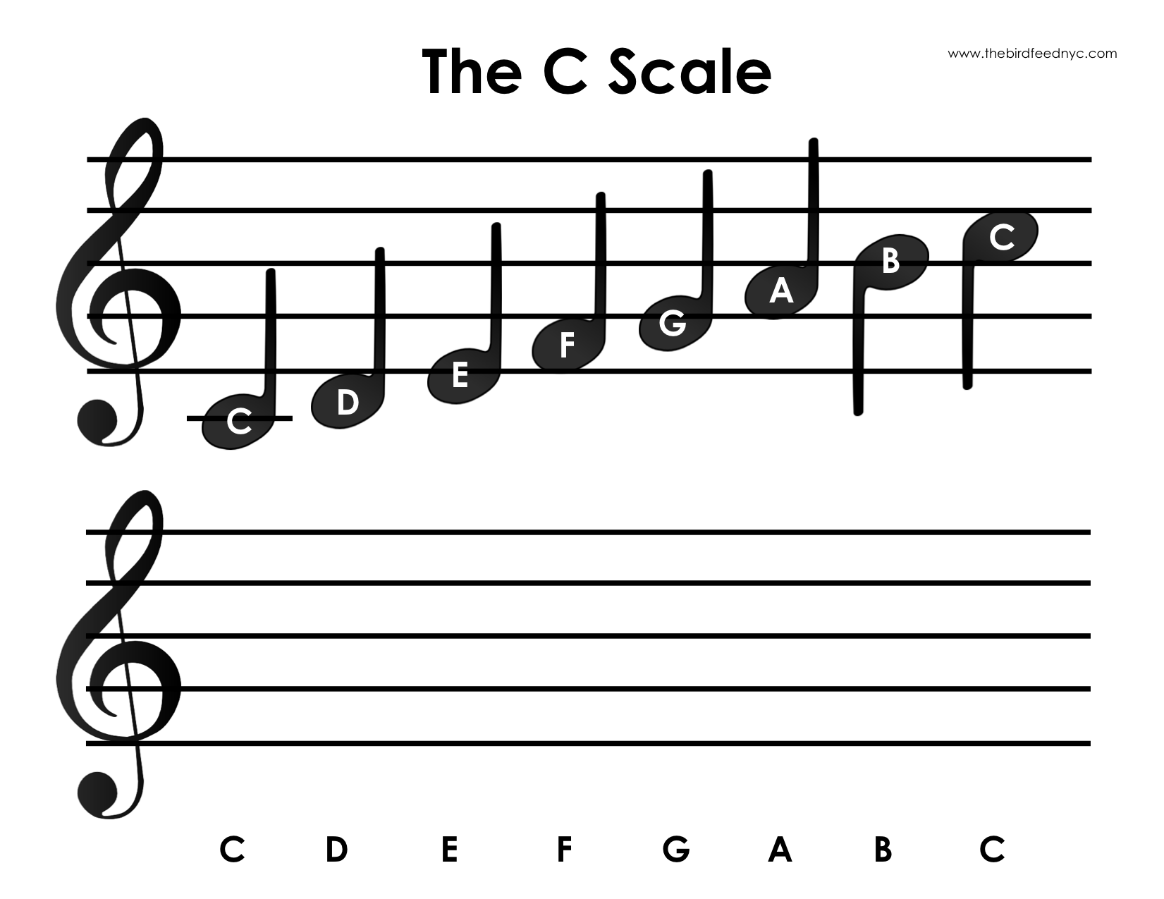 C Scale Activity For Kids