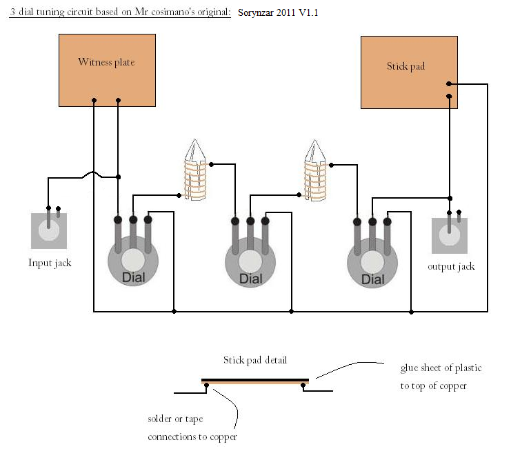 simple-3-dial-tuning-circuit radionics box | Research ... on